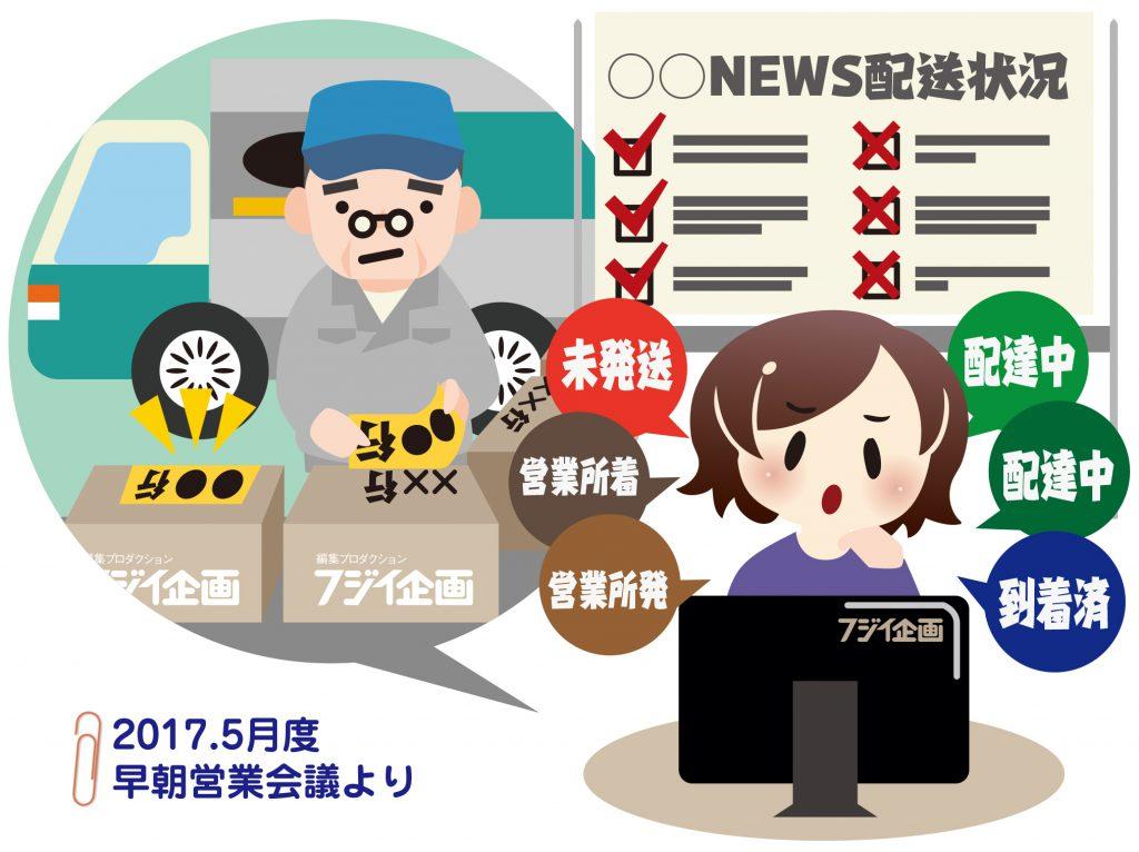 2017.5月早朝会議(納品トラブル)イメージ